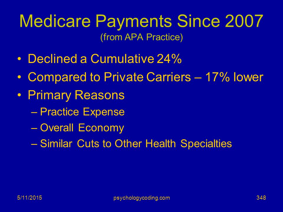 Medicare Payments Since 2007 (from APA Practice)
