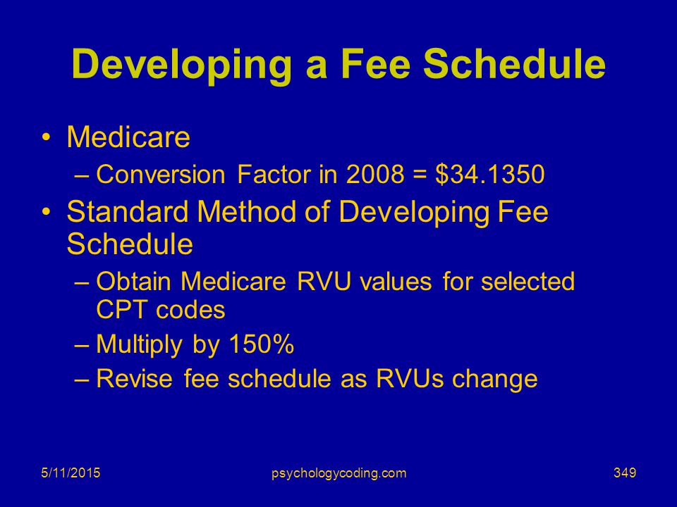 Developing a Fee Schedule