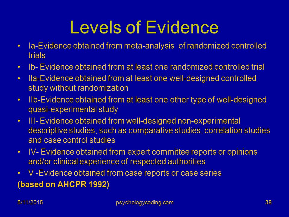 Levels of Evidence Ia-Evidence obtained from meta-analysis of randomized controlled trials.