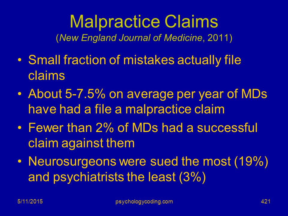 Malpractice Claims (New England Journal of Medicine, 2011)
