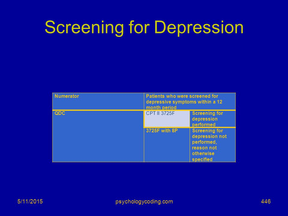 Screening for Depression