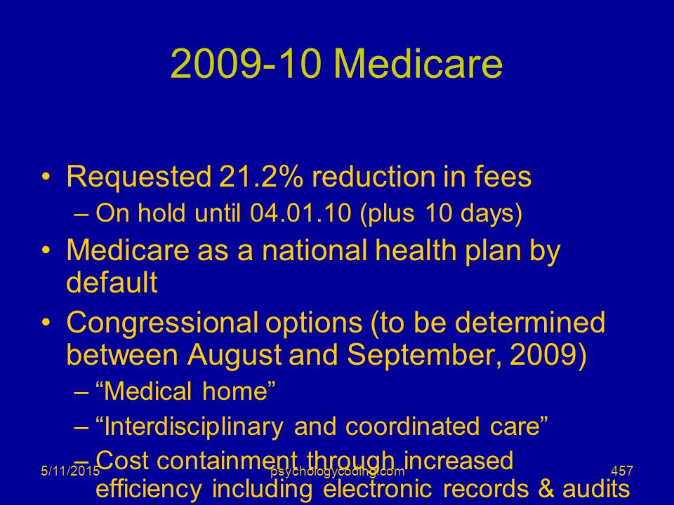 2009-10 Medicare Requested 21.2% reduction in fees