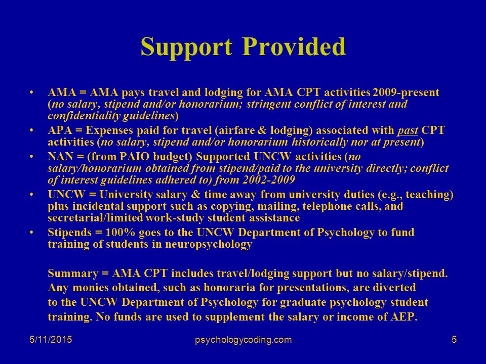 Support Provided