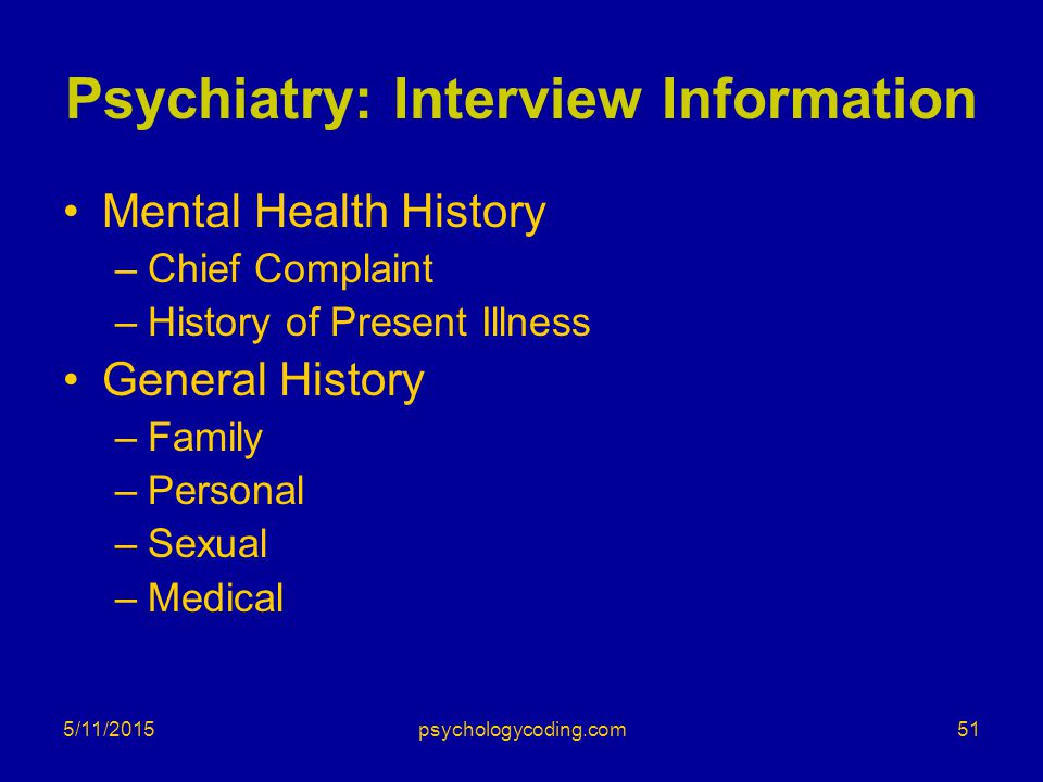 Psychiatry: Interview Information