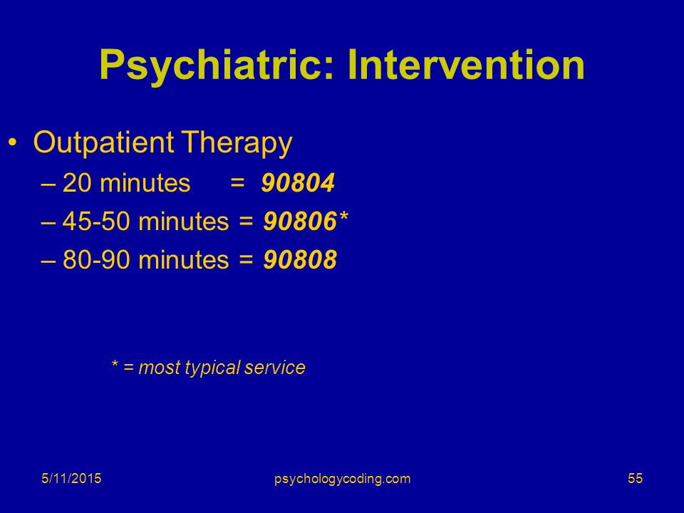 Psychiatric: Intervention
