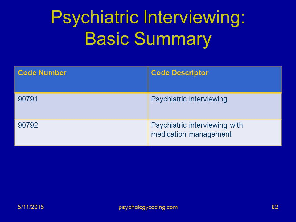 Psychiatric Interviewing: Basic Summary