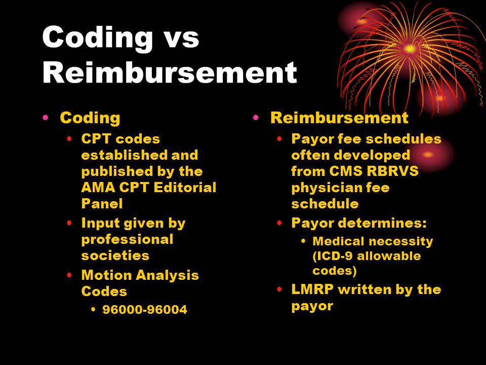 Coding vs Reimbursement