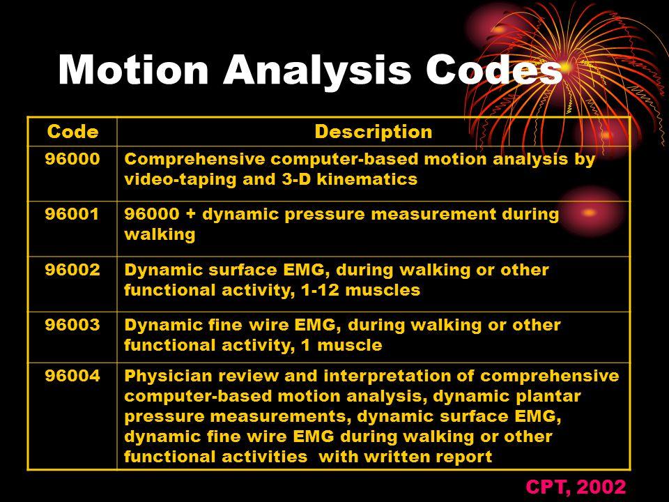 Motion Analysis Codes Code Description CPT, 2002 96000
