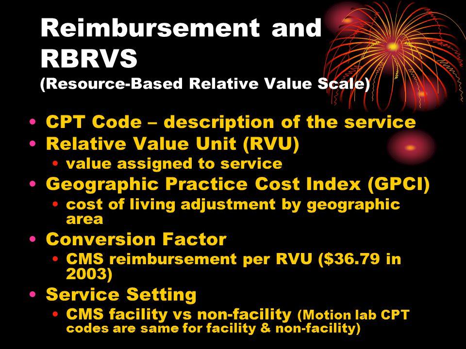 Reimbursement and RBRVS (Resource-Based Relative Value Scale)