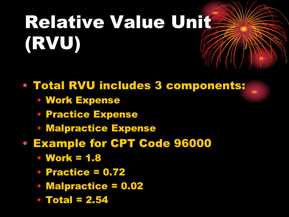 Relative Value Unit (RVU)