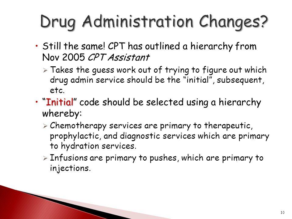 Drug Administration Changes