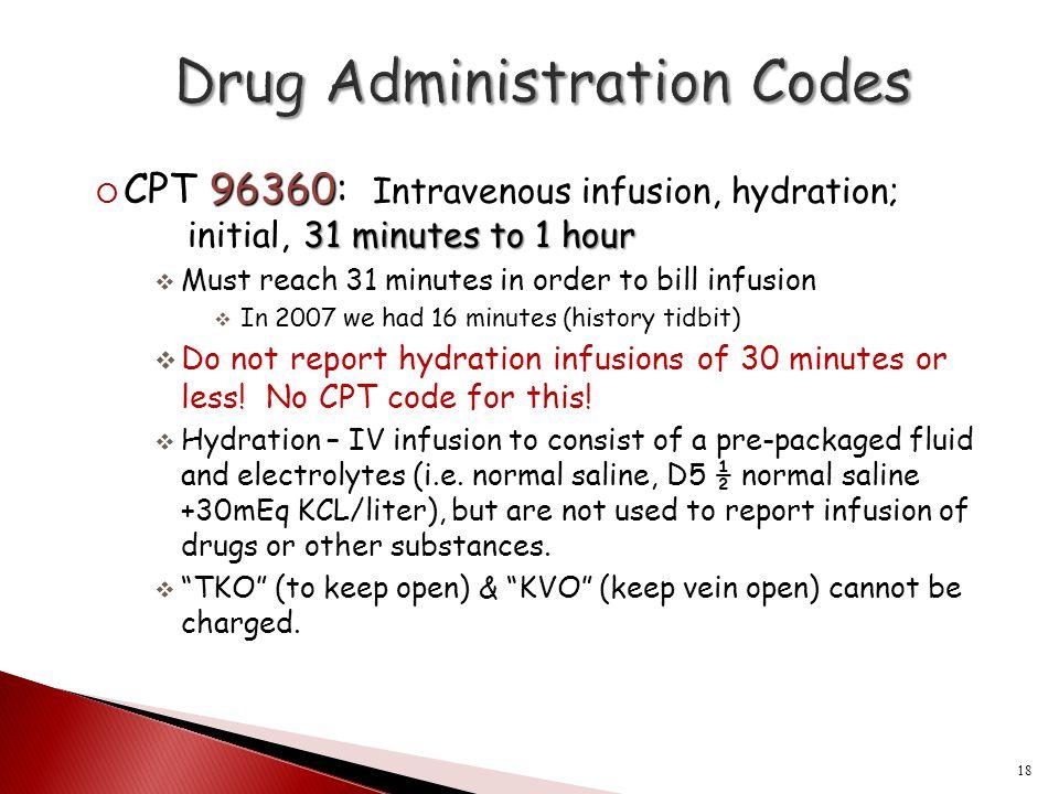 Drug Administration Codes