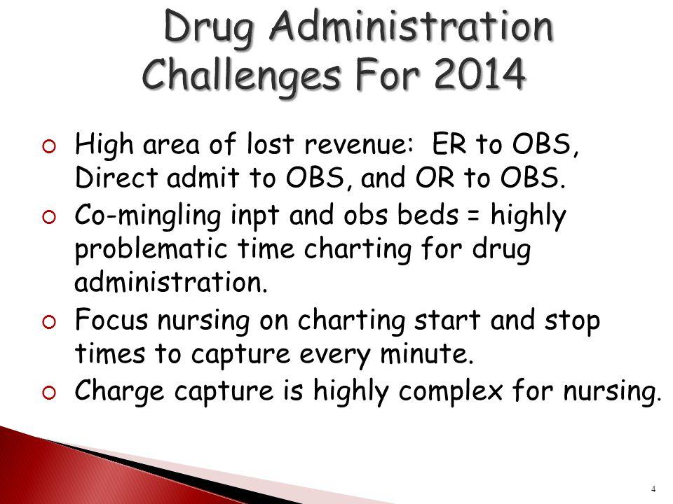 Drug Administration Challenges For 2014