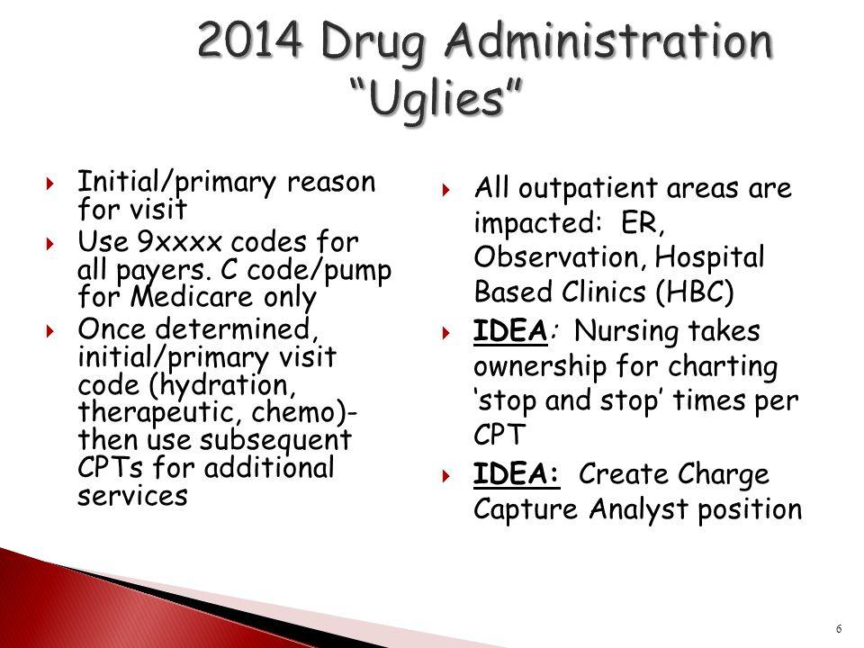 2014 Drug Administration Uglies
