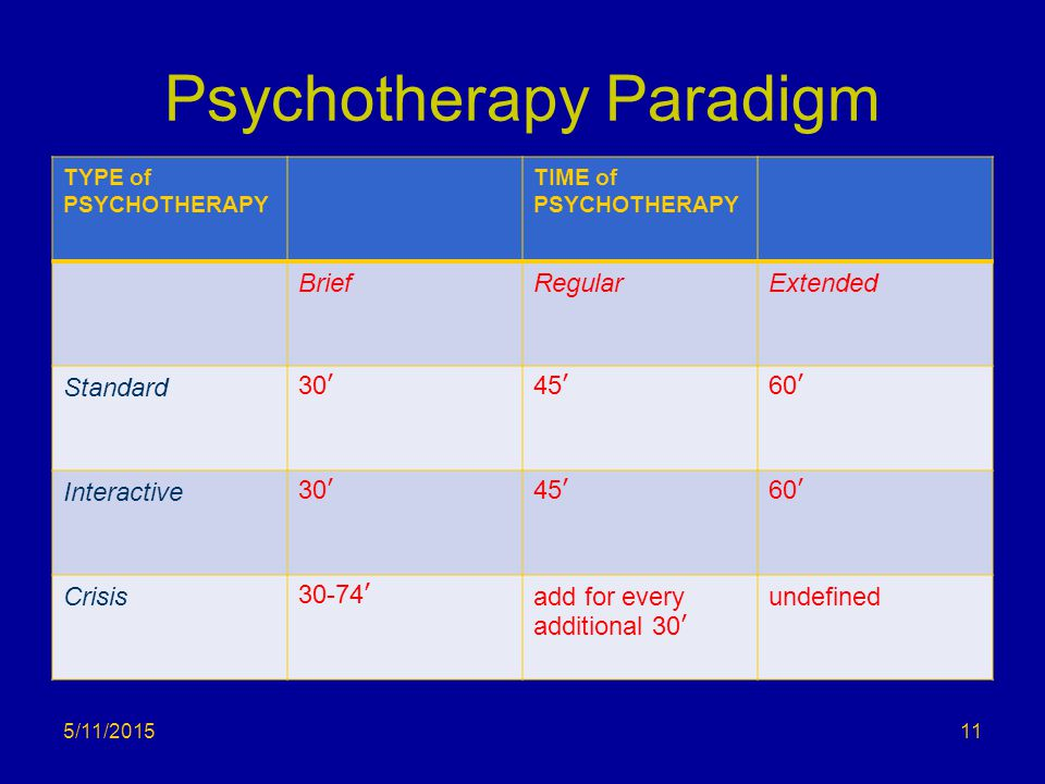 Psychotherapy Paradigm