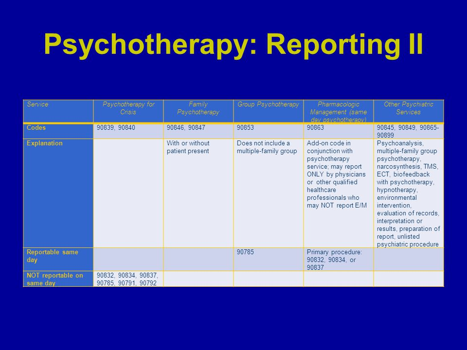 Psychotherapy: Reporting II