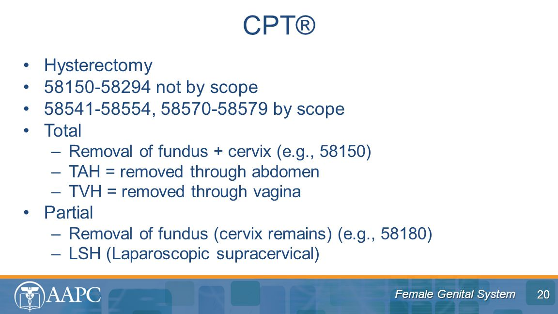 CPT® Hysterectomy 58150-58294 not by scope