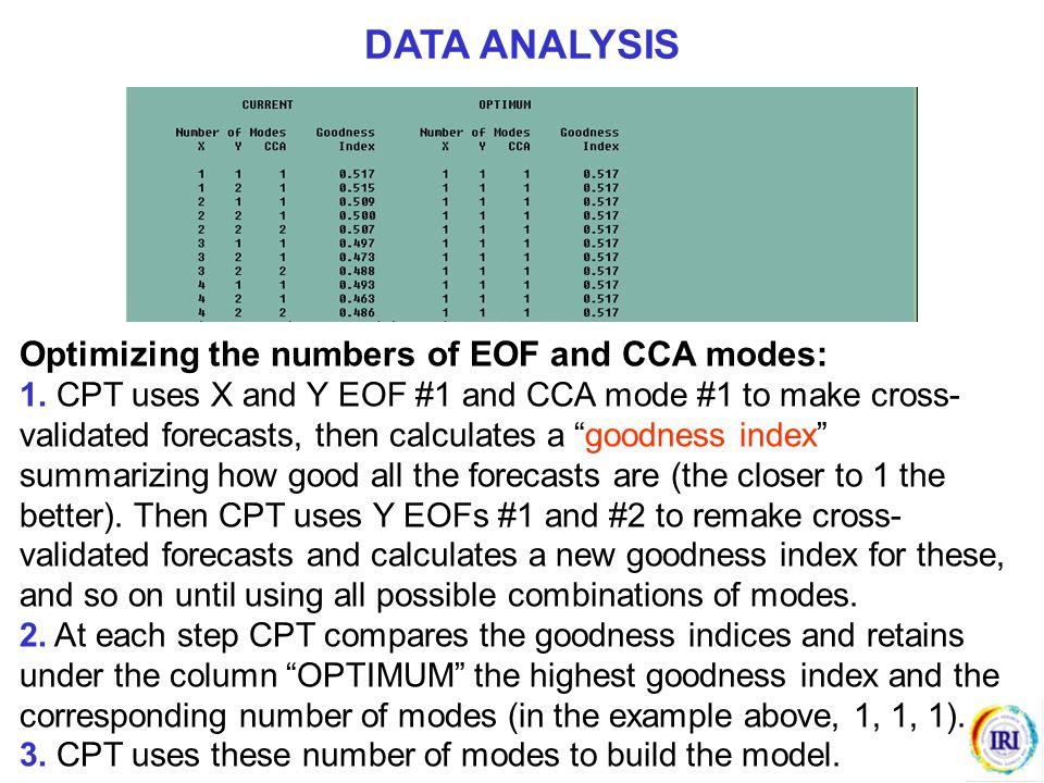DATA ANALYSIS Optimizing the numbers of EOF and CCA modes: