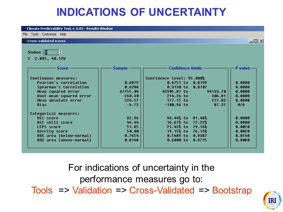 INDICATIONS OF UNCERTAINTY