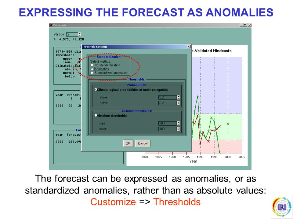 EXPRESSING THE FORECAST AS ANOMALIES