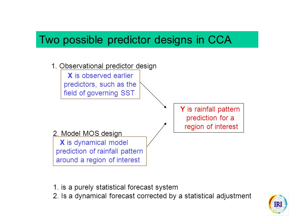 Two possible predictor designs in CCA