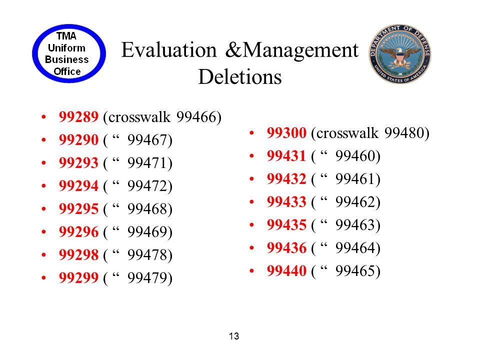 Evaluation &Management Deletions