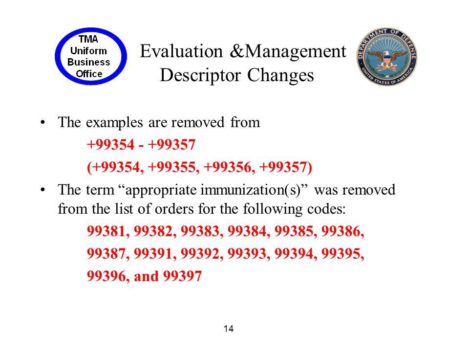 Evaluation &Management Descriptor Changes