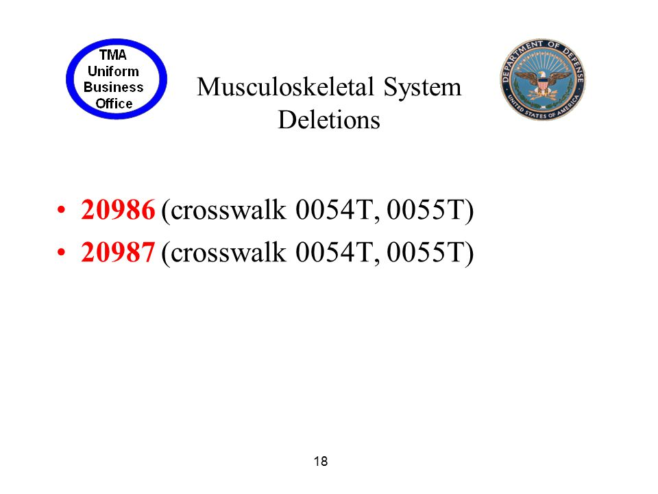Musculoskeletal System Deletions