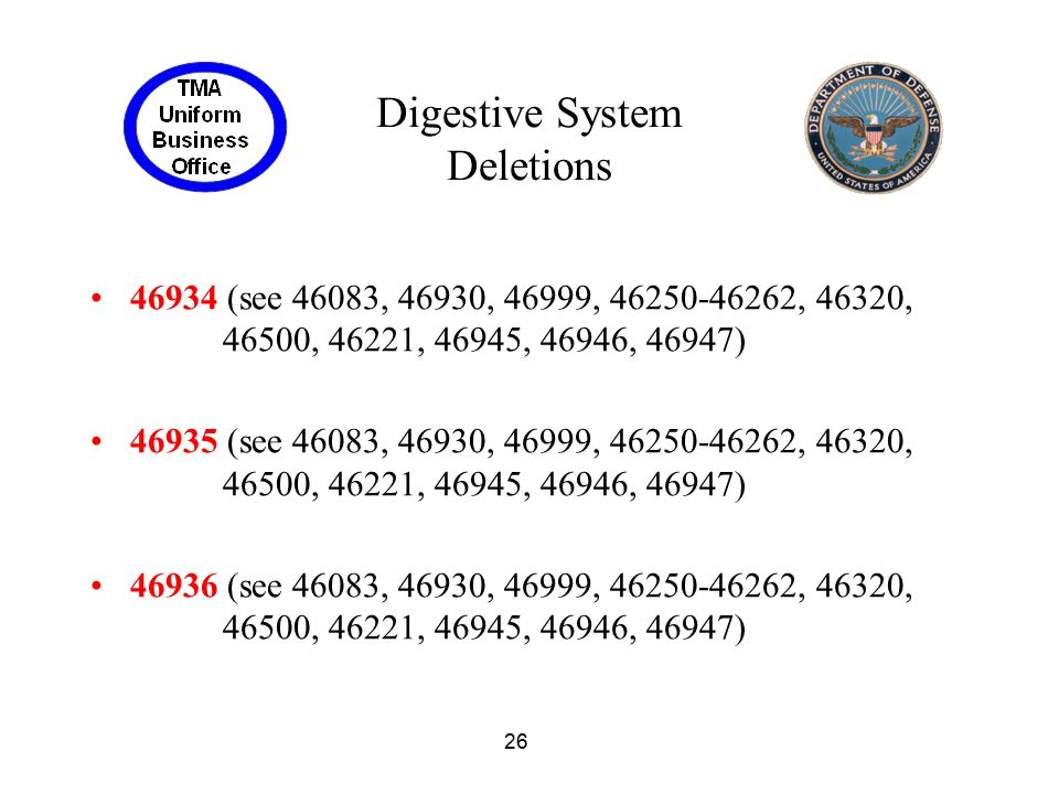 Digestive System Deletions