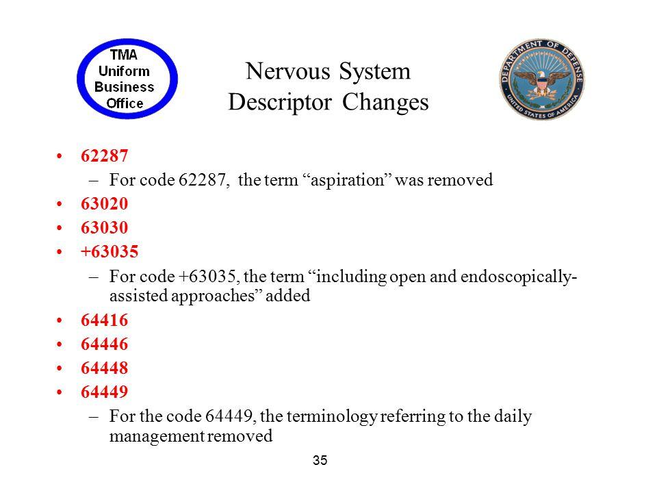 Nervous System Descriptor Changes