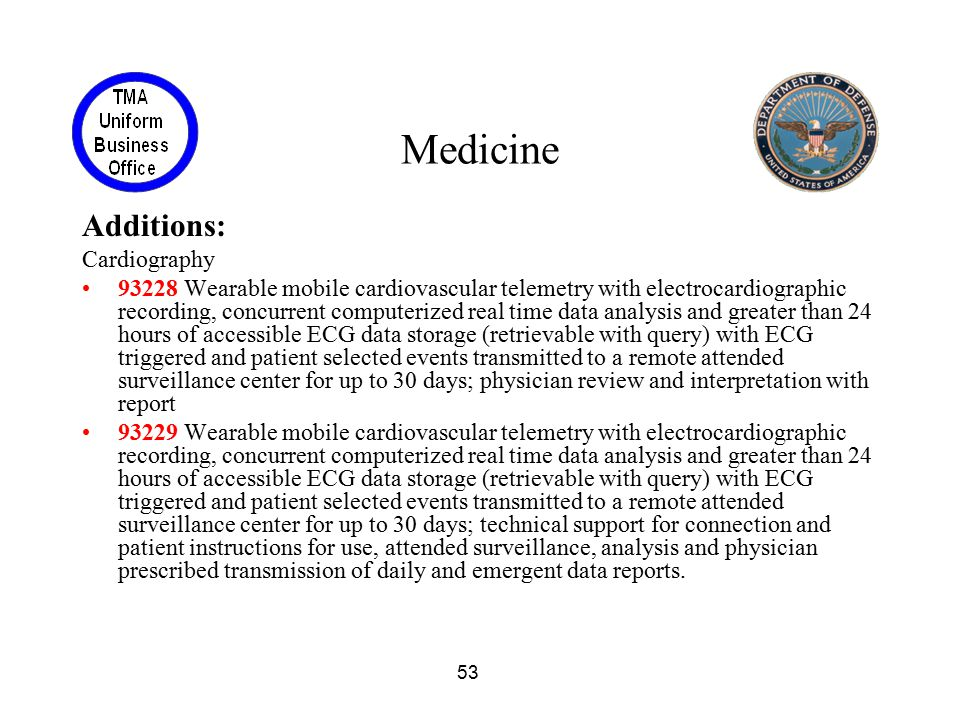 Medicine Additions: Cardiography
