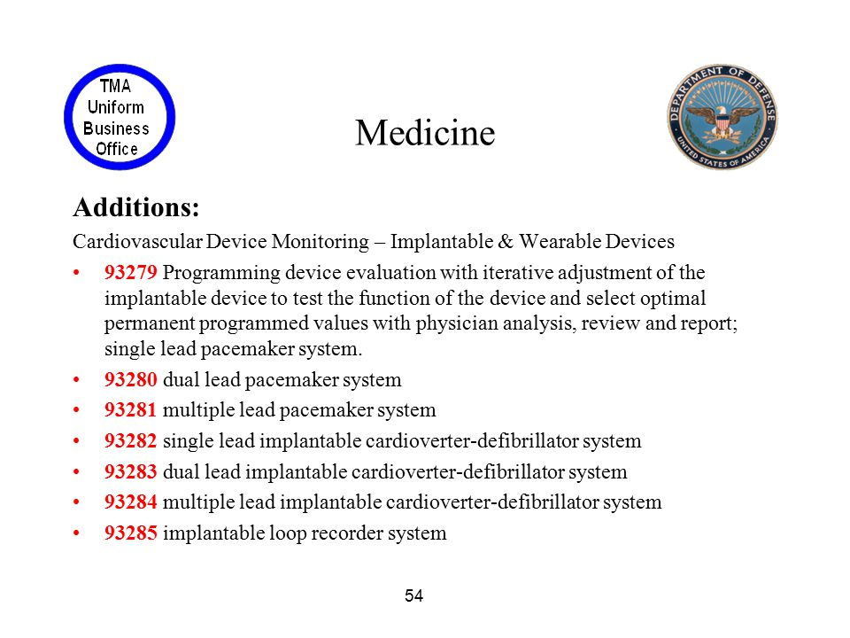 Medicine Additions: Cardiovascular Device Monitoring – Implantable & Wearable Devices.