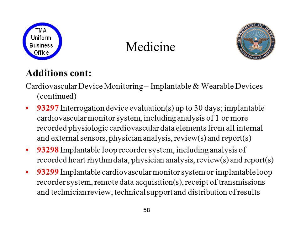 Medicine Additions cont: