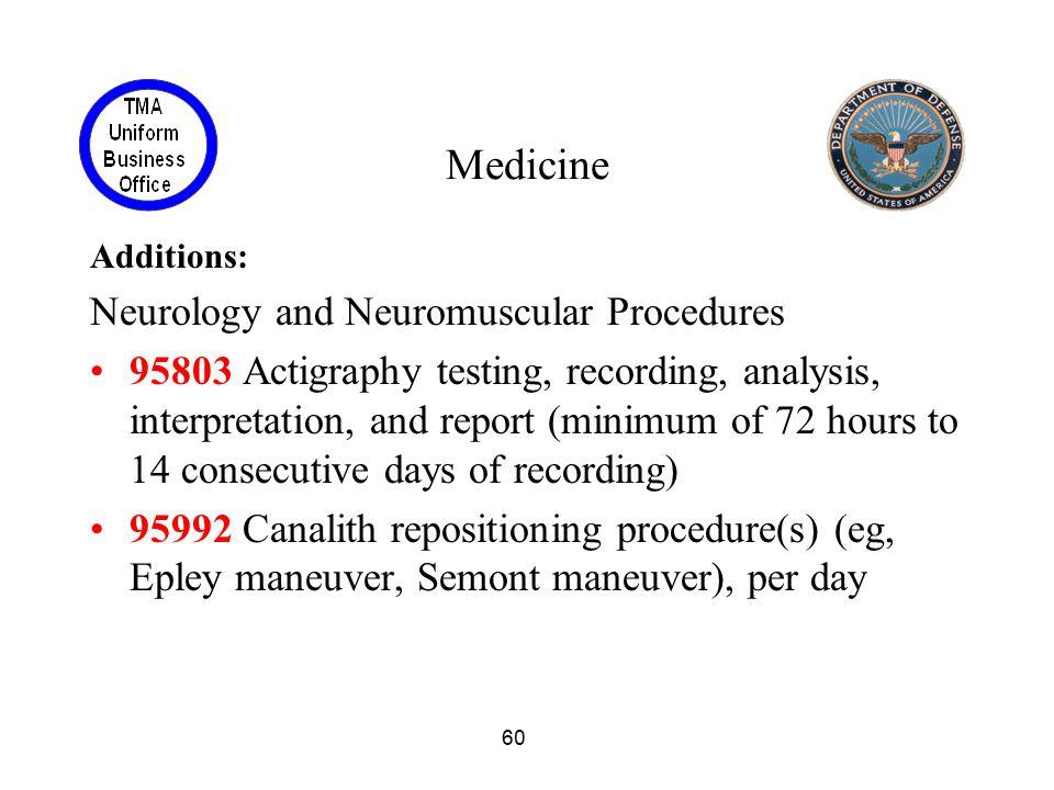 Medicine Neurology and Neuromuscular Procedures
