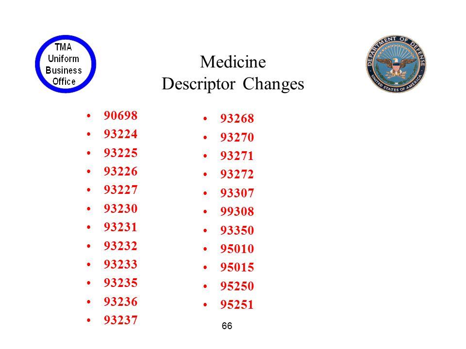 Medicine Descriptor Changes