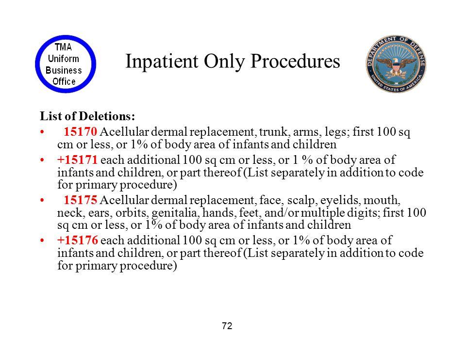 Inpatient Only Procedures