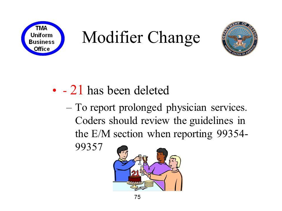 Modifier Change - 21 has been deleted