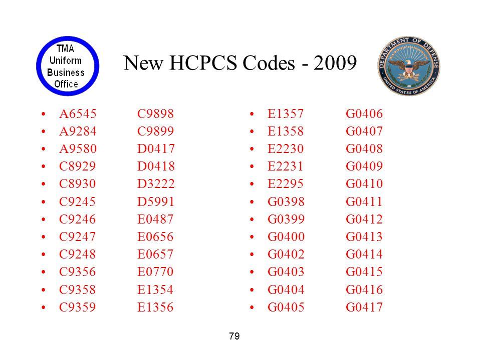 New HCPCS Codes - 2009 A6545 C9898 A9284 C9899 A9580 D0417 C8929 D0418