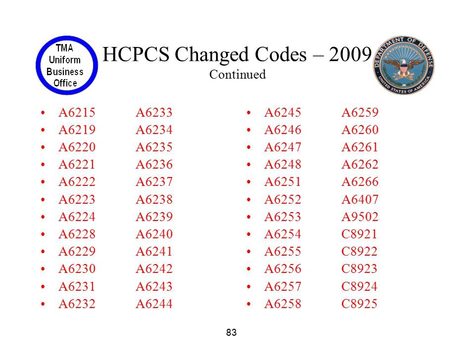 HCPCS Changed Codes – 2009 Continued