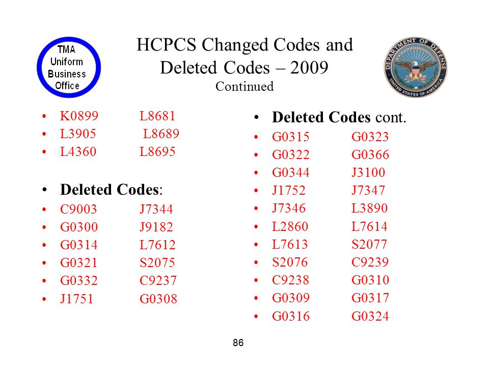 HCPCS Changed Codes and Deleted Codes – 2009 Continued
