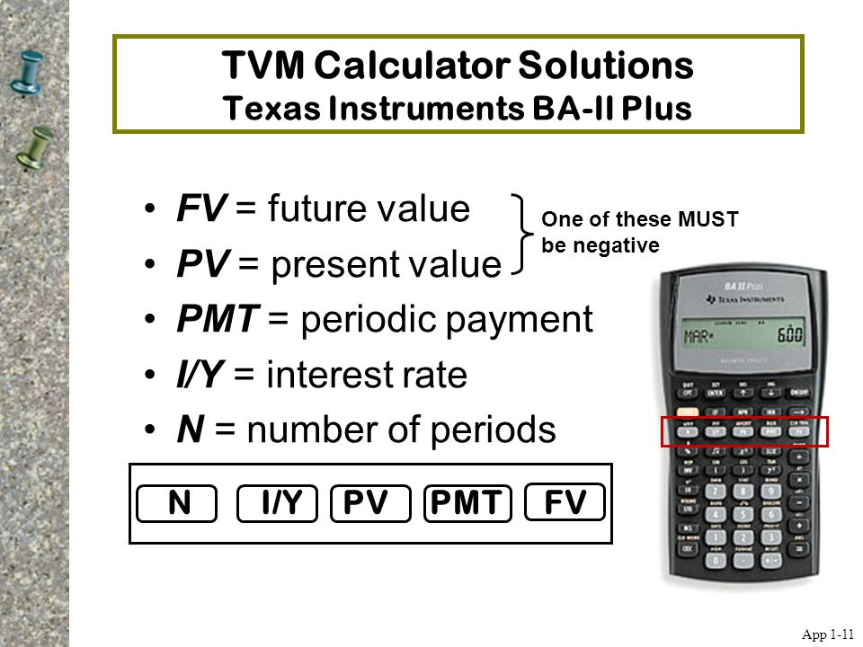 TVM Calculator Solutions Texas Instruments BA-II Plus