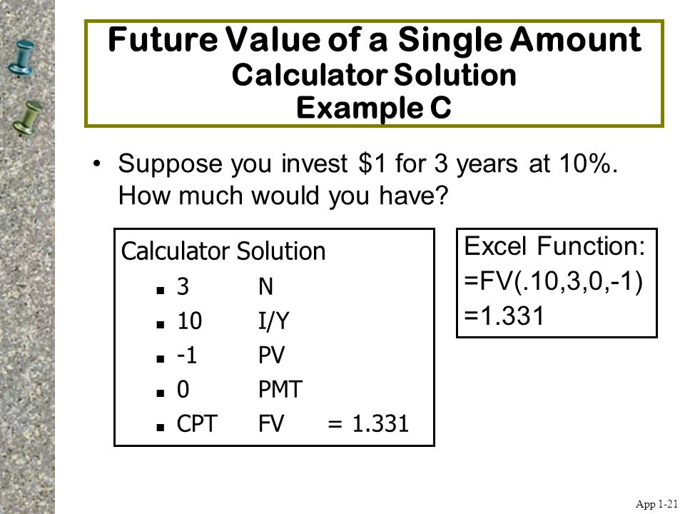 Future Value of a Single Amount Calculator Solution Example C