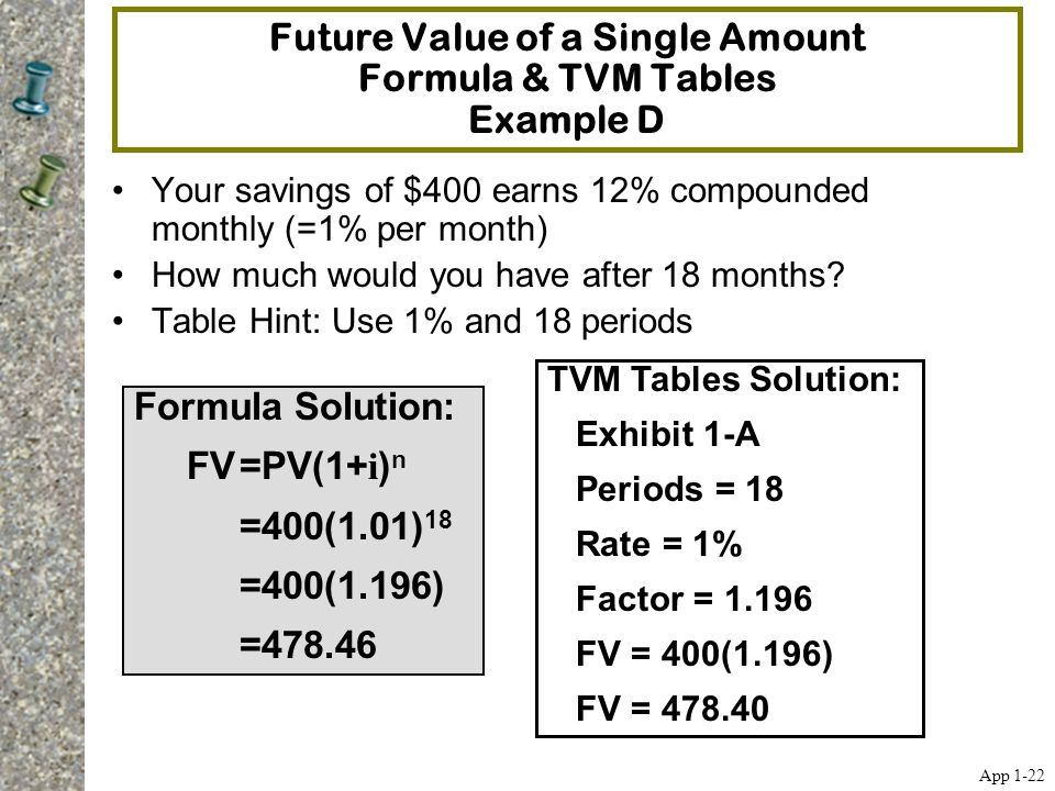 Future Value of a Single Amount Formula & TVM Tables Example D