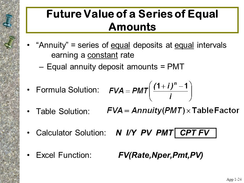 Future Value of a Series of Equal Amounts
