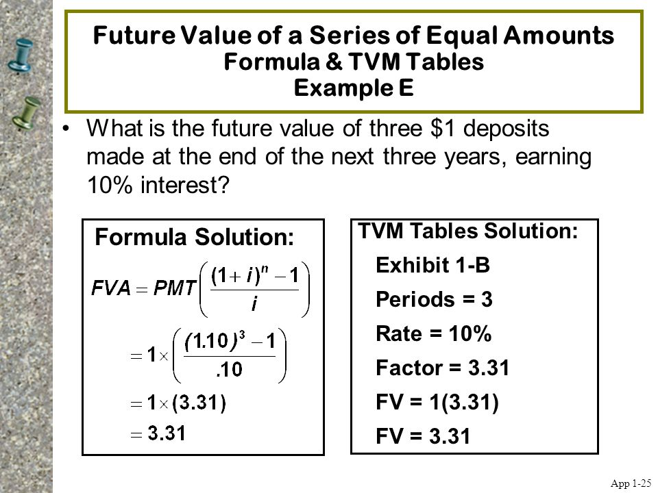 Future Value of a Series of Equal Amounts Formula & TVM Tables Example E