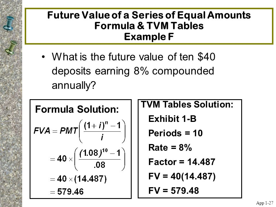 Future Value of a Series of Equal Amounts Formula & TVM Tables Example F