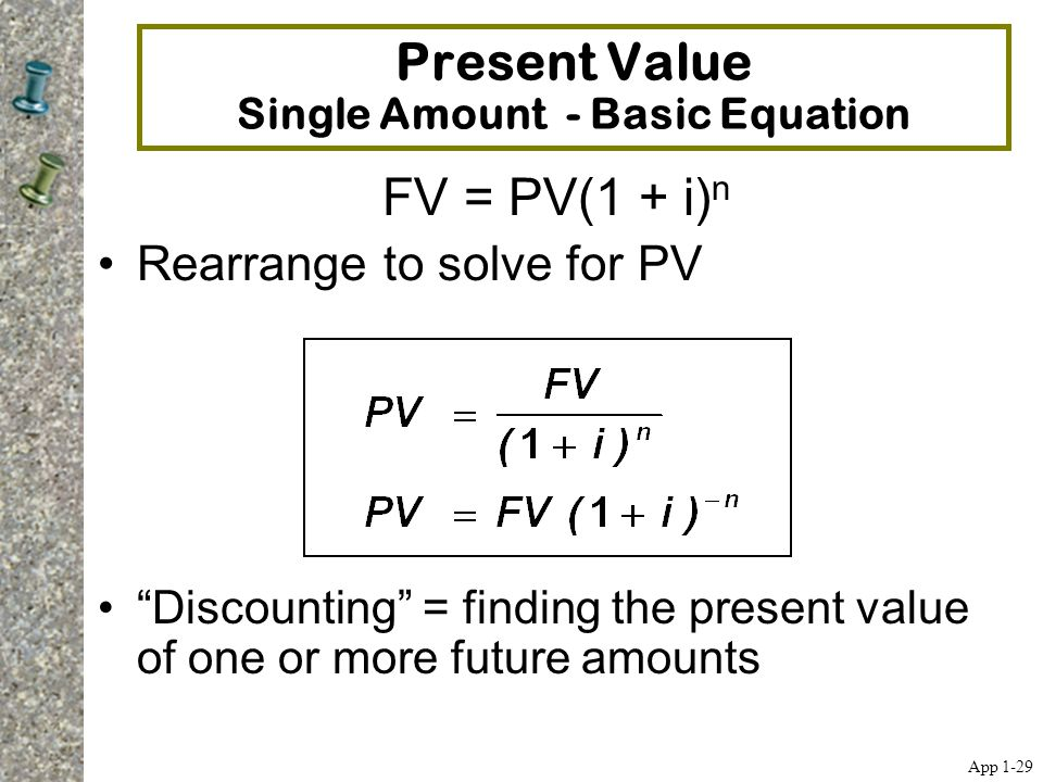 Present Value Single Amount - Basic Equation