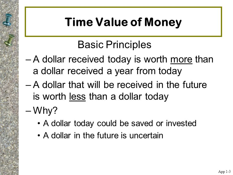 Time Value of Money Basic Principles