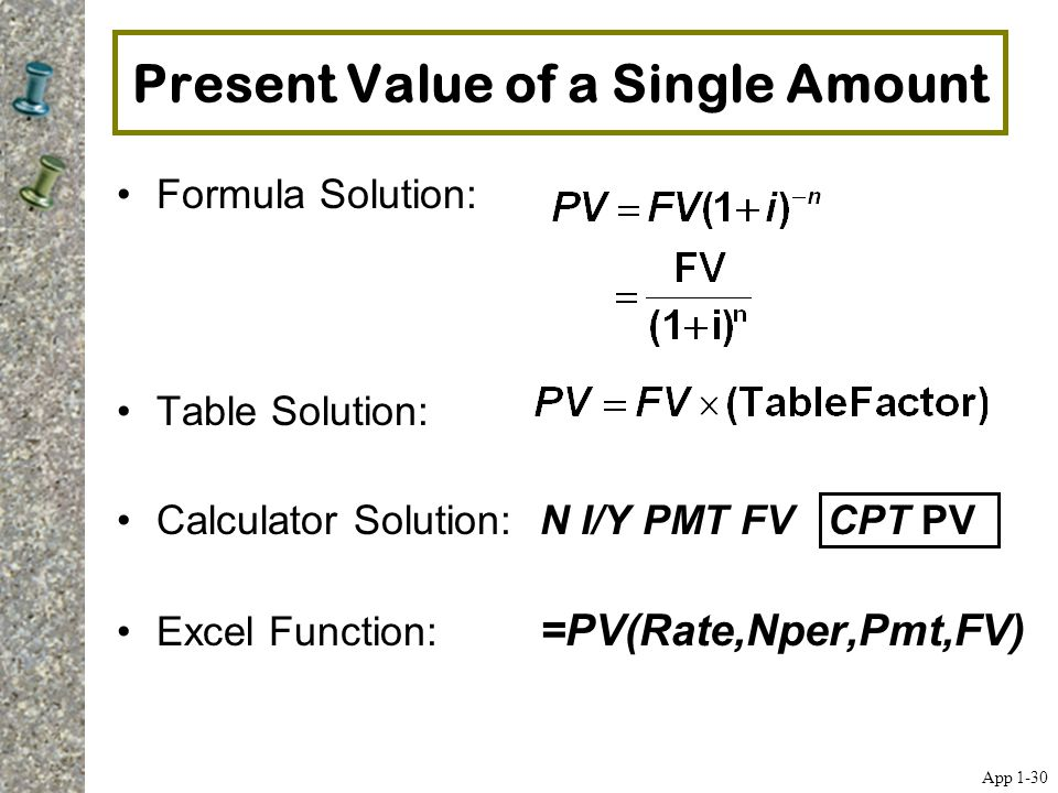 Present value index equation - Dividend growth index