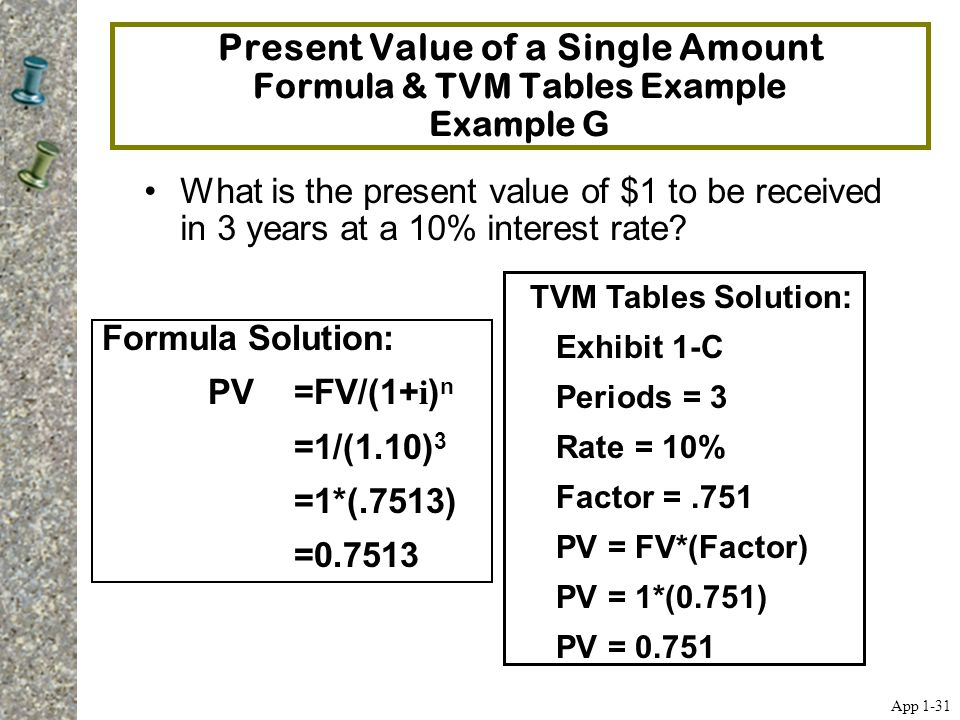 Present Value of a Single Amount Formula & TVM Tables Example Example G